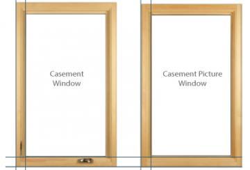 Essence Combination Window Design